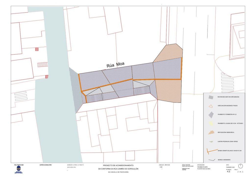 Plan de renovación Rua da Moa